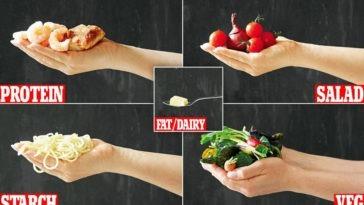 Η δίαιτα με τροδές που χωράνε στη χούφτα